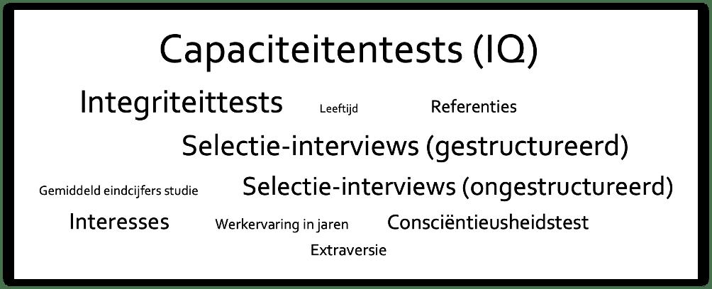Wat is de voorspellende waarde van een assessment?
